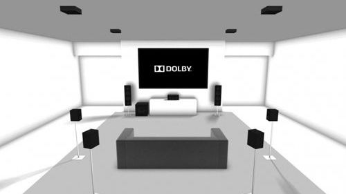 PS5 Audio Dolby Atmos